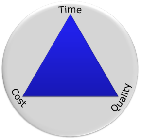 Time vs Cost vs Quality Triangle - PowerPoint slide available
